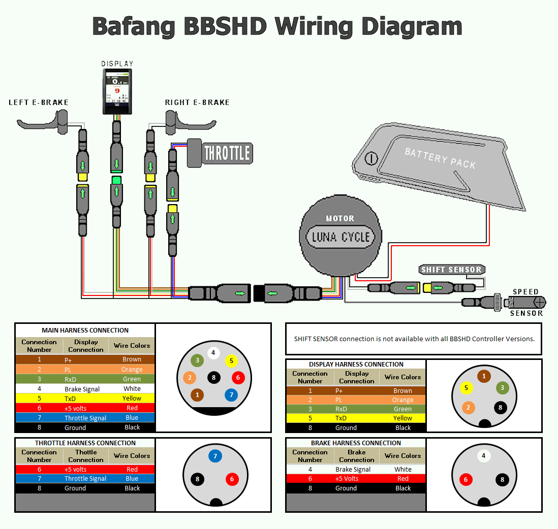 Bafang Bbshd Wiring Diagram - High Performance Mid-drive Electric Bicycles - Ebikes